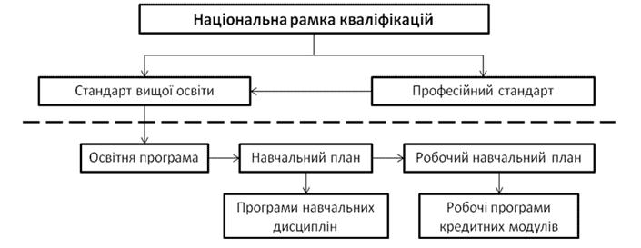 Тимчасове положення про організацію освітнього процесу в КПІ ім ... a5f9884e108e8